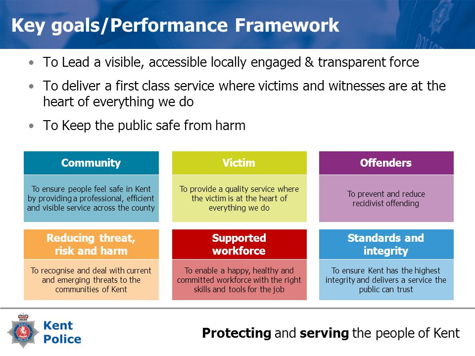 Protecting and serving the people of Kent Key goals/Performance Framework To Lead a visible, accessible locally engaged & transparent force To deliver a first class service where victims and witnesses are at the heart of everything we do To Keep the public safe from harm To provide a quality service where the victim is at the heart of everything we do Victim To ensure people feel safe in Kent by providing a professional, efficient and visible service across the county Community To prevent and reduce recidivist offending Offenders To enable a happy, healthy and committed workforce with the right skills and tools for the job Supported workforce To recognise and deal with current and emerging threats to the communities of Kent Reducing threat, risk and harm To ensure Kent has the highest integrity and delivers a service the public can trust Standards and integrity