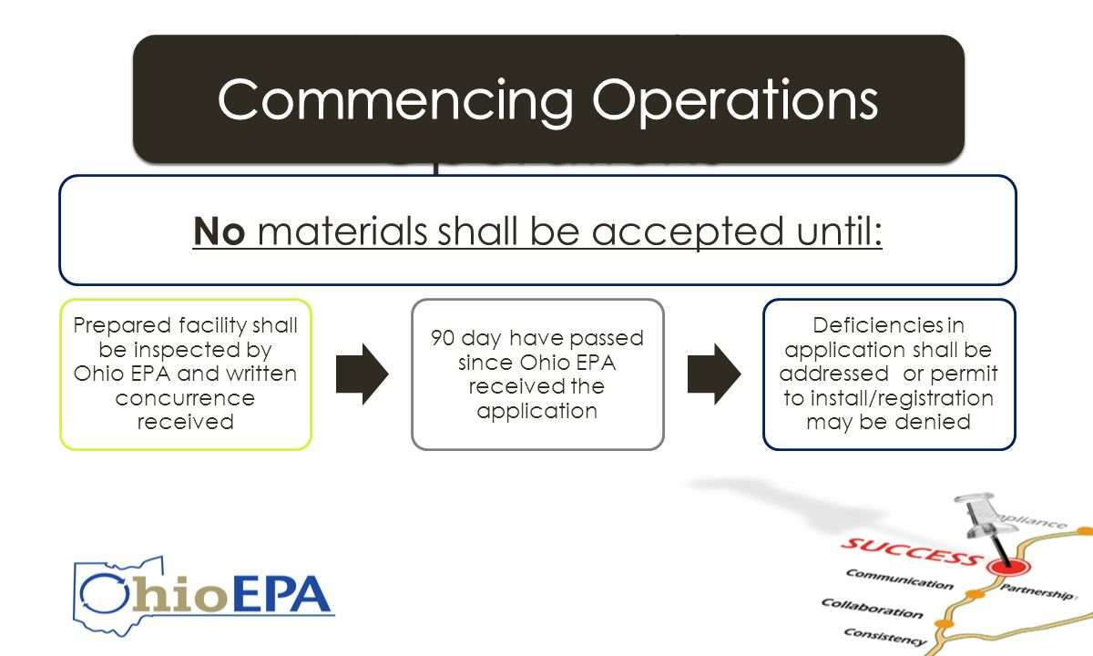 Commencing Operations No materials shall be accepted until: Prepared facility shall be inspected by Ohio EPA and written concurrence received 90 day have passed since Ohio EPA received the application Deficiencies in application shall be addressed or permit to install/registration may be denied