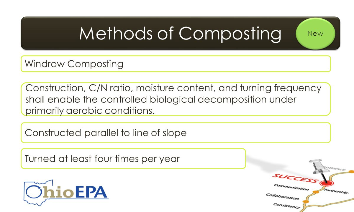 Methods of Composting Windrow Composting Construction, C/N ratio, moisture content, and turning frequency shall enable the controlled biological decomposition under primarily aerobic conditions.
