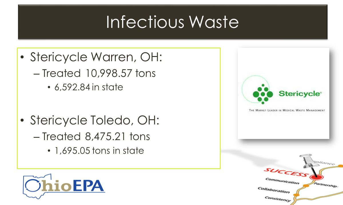 Infectious Waste Stericycle Warren, OH: – Treated 10,998.57 tons 6,592.84 in state Stericycle Toledo, OH: – Treated 8,475.21 tons 1,695.05 tons in state Stericycle Warren, OH: – Treated 10,998.57 tons 6,592.84 in state Stericycle Toledo, OH: – Treated 8,475.21 tons 1,695.05 tons in state