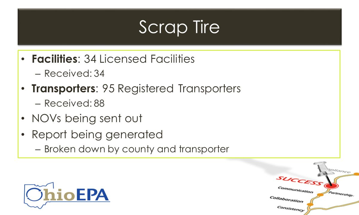 Scrap Tire Facilities : 34 Licensed Facilities – Received: 34 Transporters : 95 Registered Transporters – Received: 88 NOVs being sent out Report bein