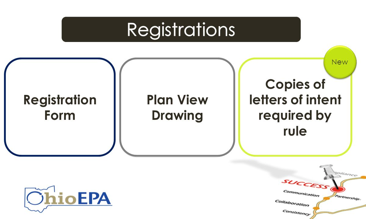 Copies of letters of intent required by rule Registration Form Plan View Drawing New Plan View Drawing