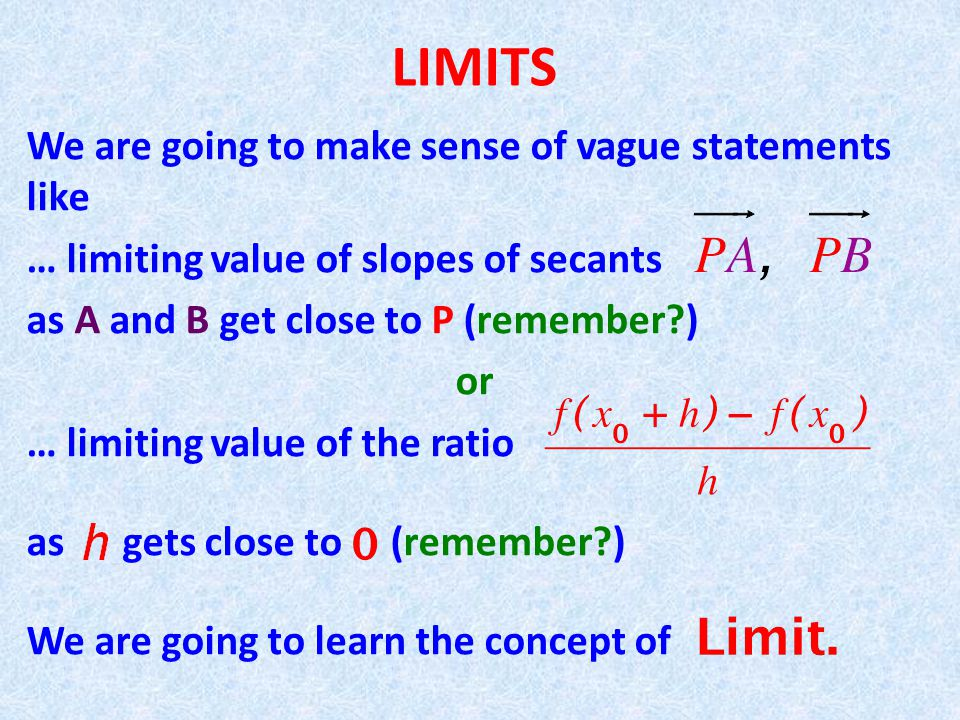 LIMITS We are going to make sense of vague statements like … limiting value of slopes of secants as A and B get close to P (remember ) or … limiting value of the ratio as gets close to (remember ) We are going to learn the concept of