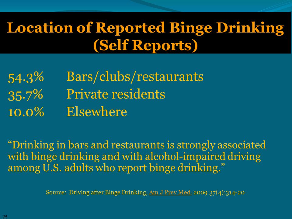 Location of Reported Binge Drinking (Self Reports) 54.3% Bars/clubs/restaurants 35.7% Private residents 10.0% Elsewhere Drinking in bars and restaurants is strongly associated with binge drinking and with alcohol-impaired driving among U.S.