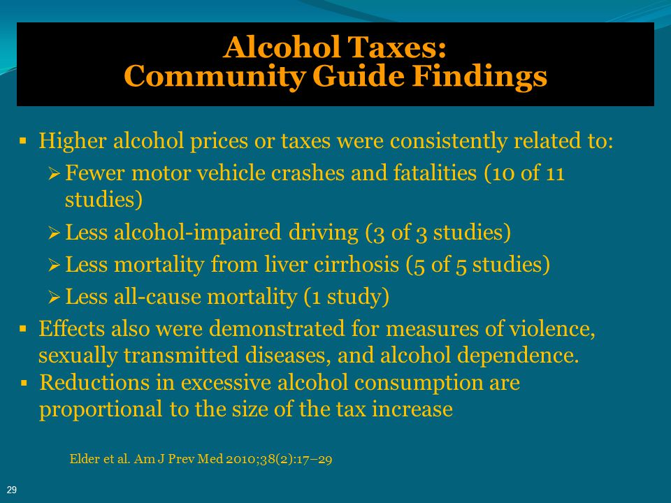 Alcohol Taxes: Community Guide Findings  Higher alcohol prices or taxes were consistently related to:  Fewer motor vehicle crashes and fatalities (10 of 11 studies)  Less alcohol-impaired driving (3 of 3 studies)  Less mortality from liver cirrhosis (5 of 5 studies)  Less all-cause mortality (1 study)  Effects also were demonstrated for measures of violence, sexually transmitted diseases, and alcohol dependence.