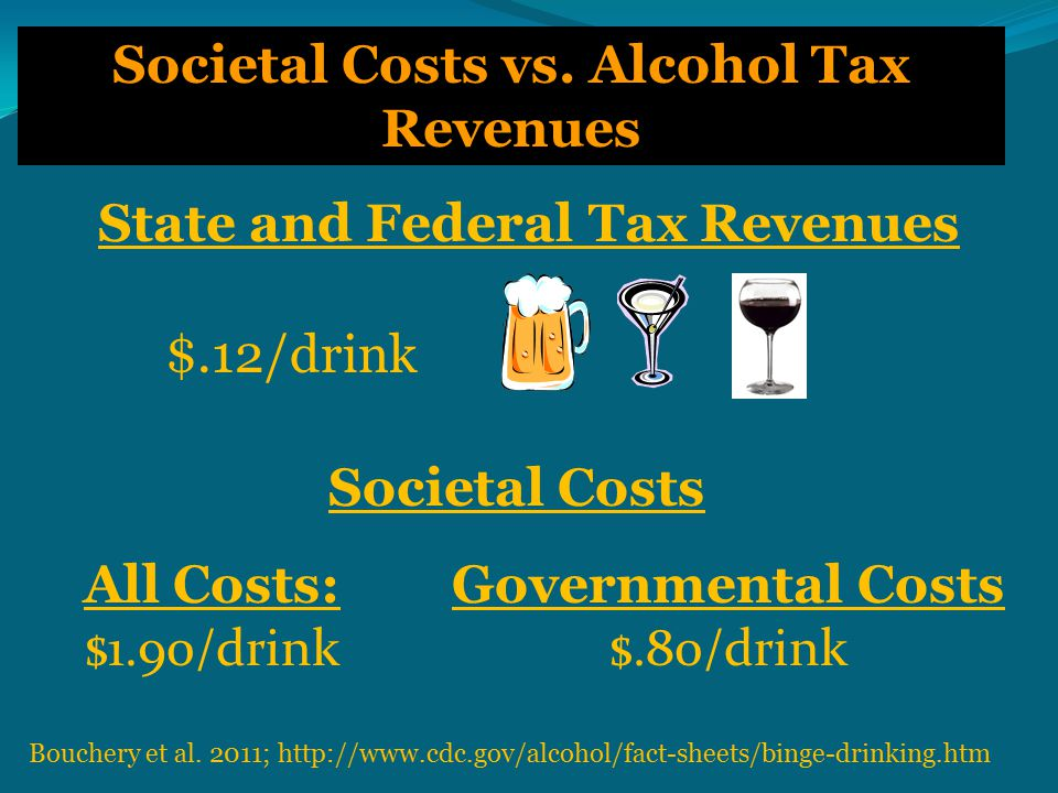 Societal Costs vs.