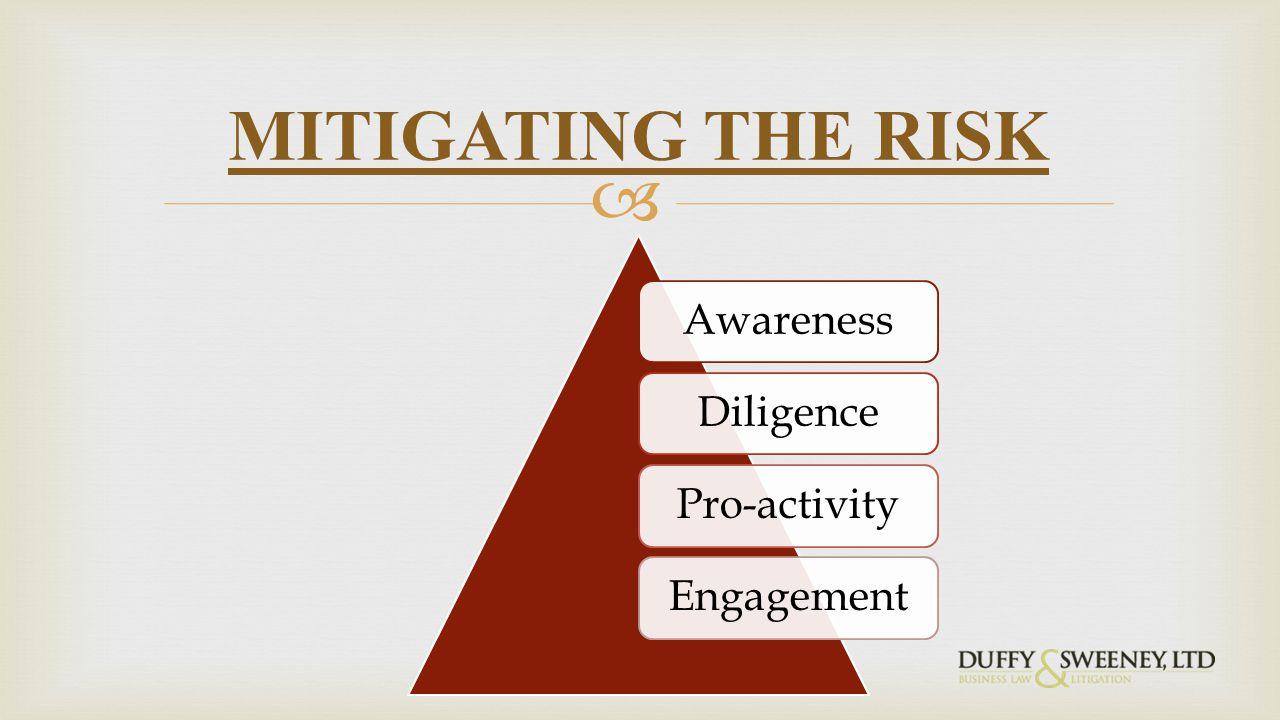  AwarenessDiligencePro-activityEngagement MITIGATING THE RISK