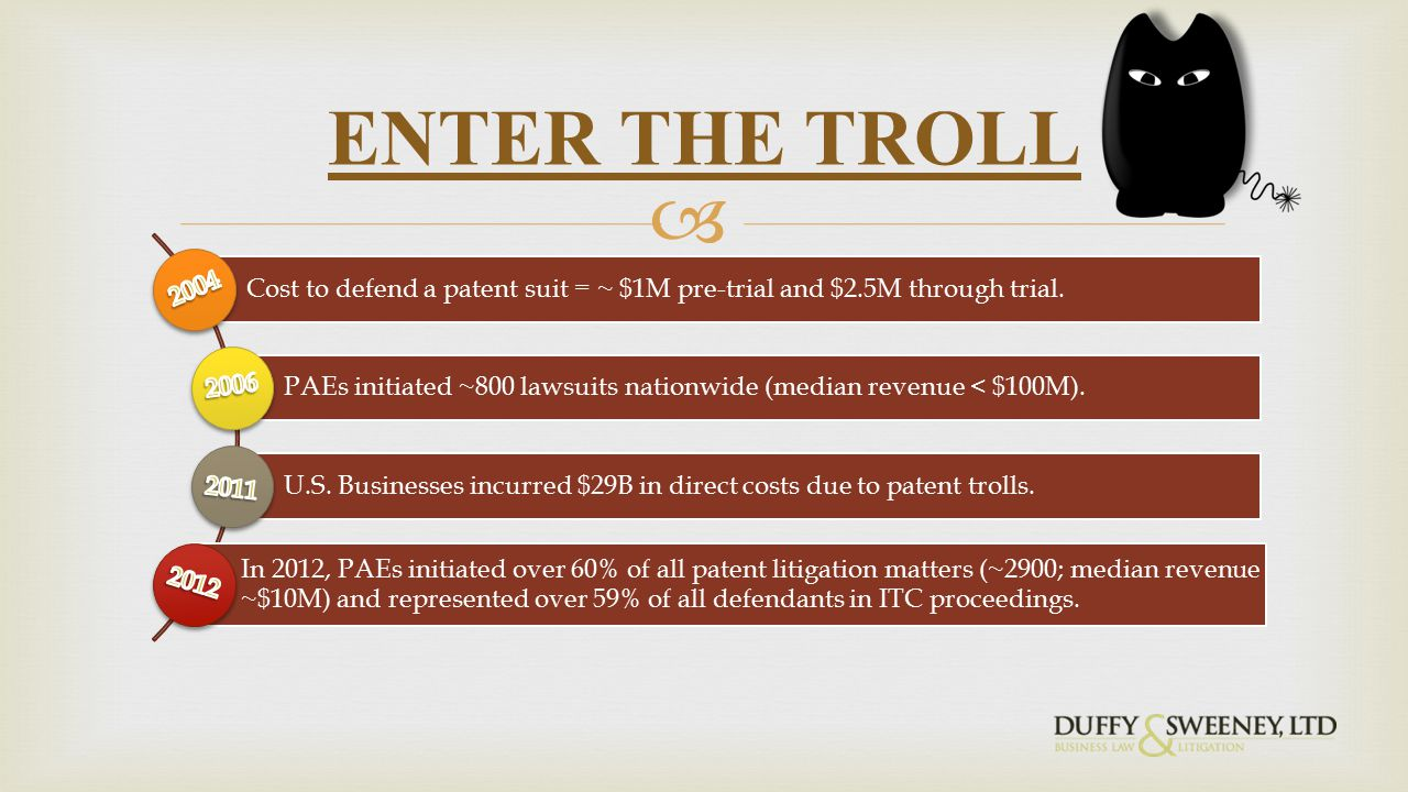  Cost to defend a patent suit = ~ $1M pre-trial and $2.5M through trial.