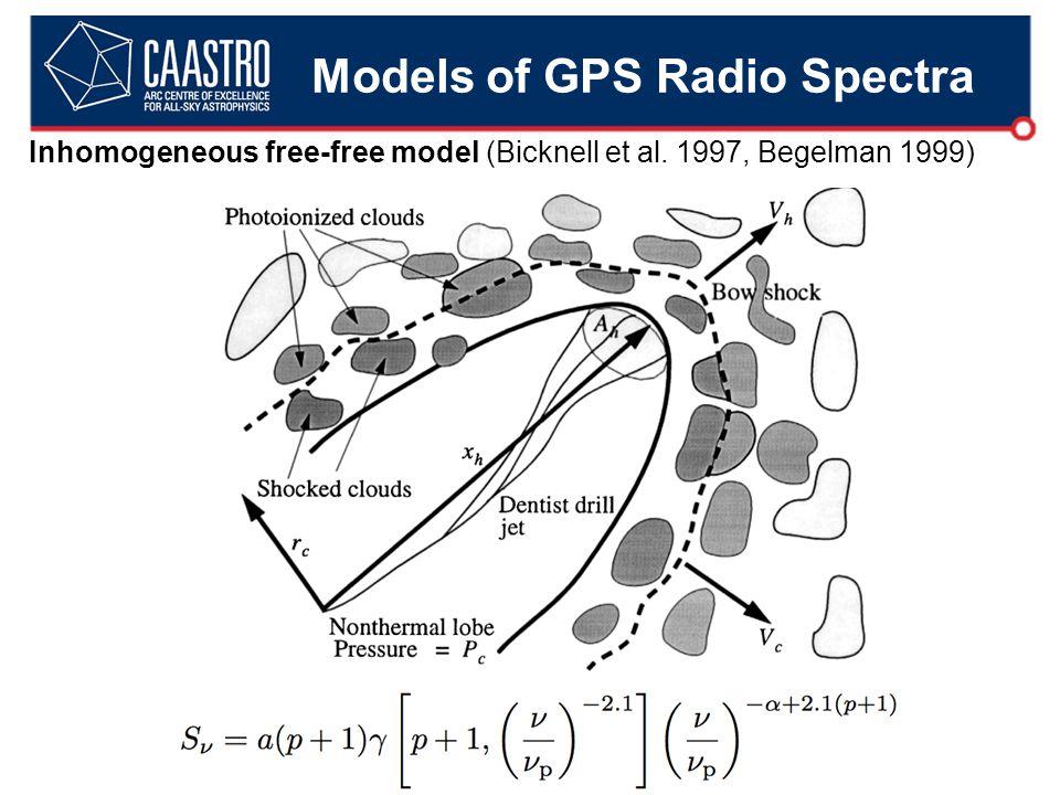 Models of GPS Radio Spectra Inhomogeneous free-free model (Bicknell et al. 1997, Begelman 1999)