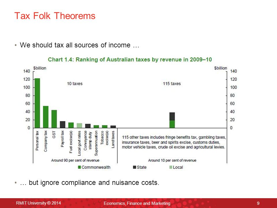 Tax Folk Theorems We should tax all sources of income … … but ignore compliance and nuisance costs.