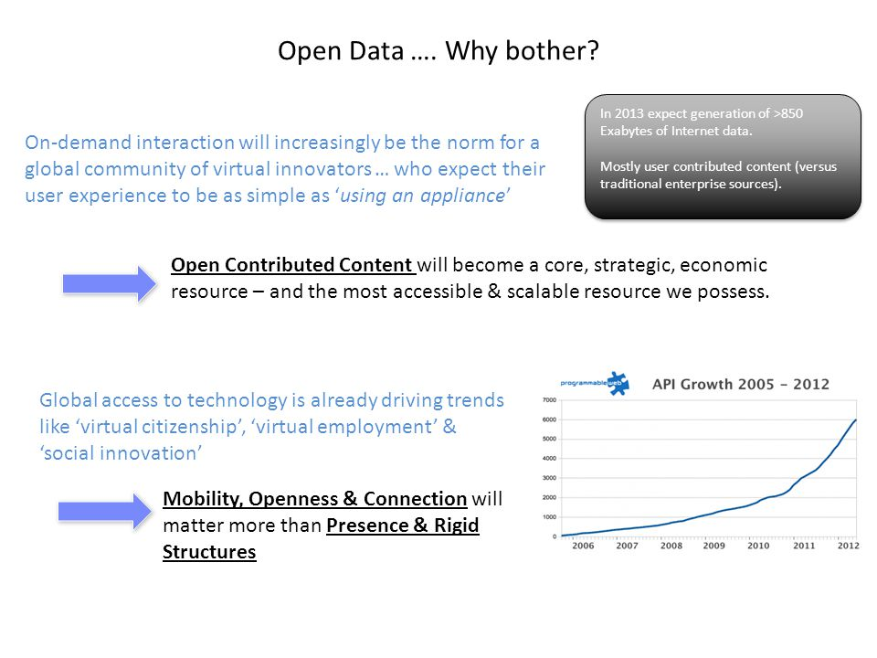 Open Data and Economics or ….