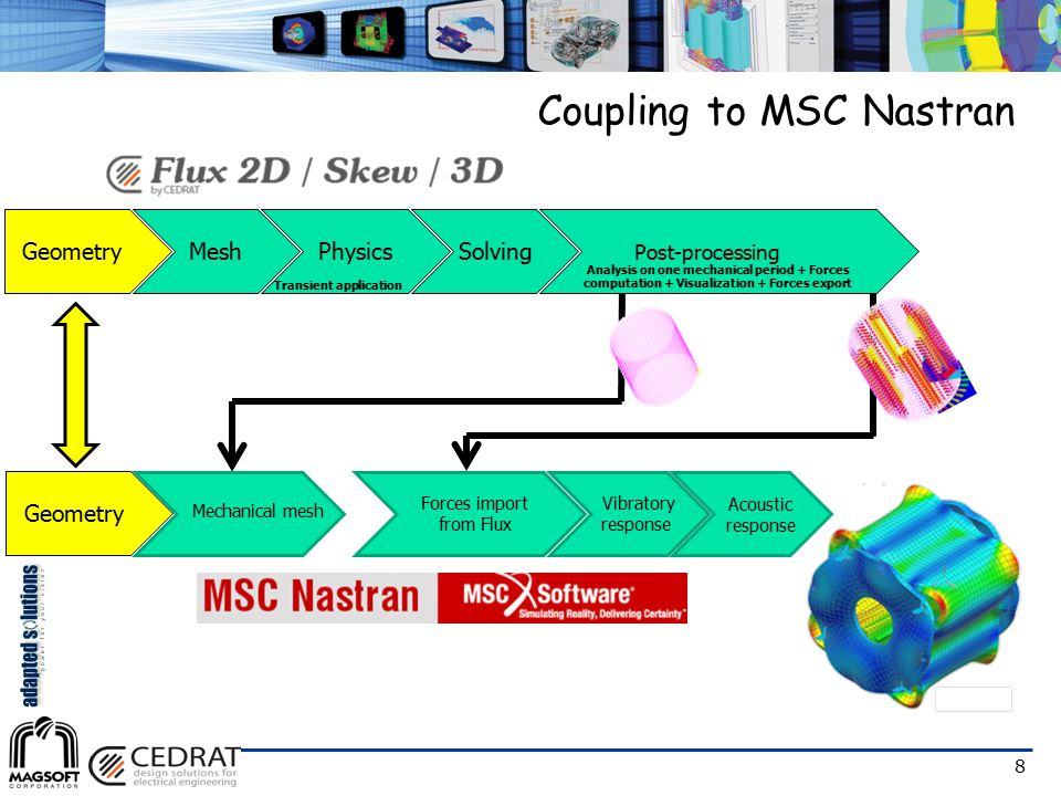 9 Coupling to MSC Nastran Magnetic pressures: Maxwell tensor Only for the rotating machines.