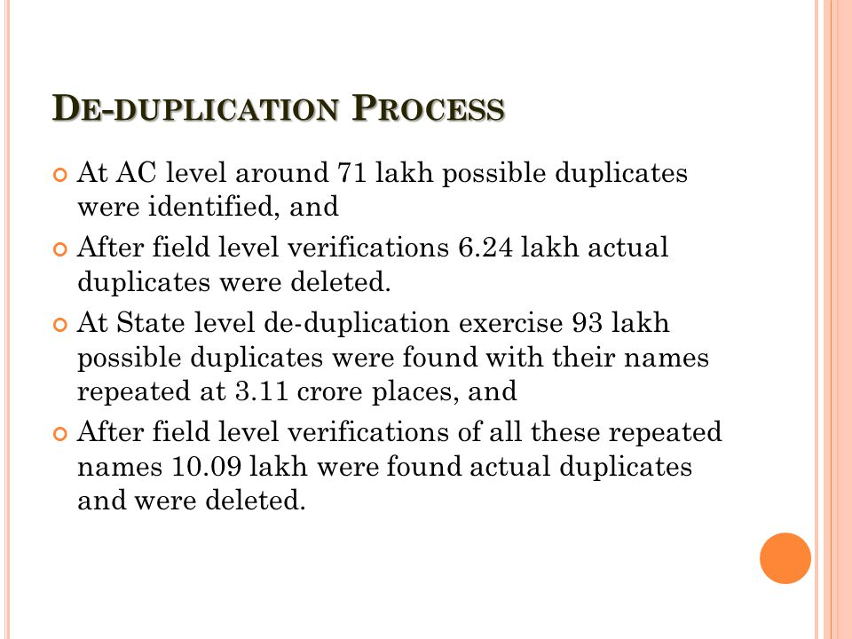 D E - DUPLICATION P ROCESS At AC level around 71 lakh possible duplicates were identified, and After field level verifications 6.24 lakh actual duplicates were deleted.
