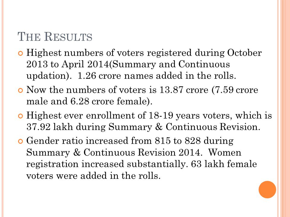 T HE R ESULTS Highest numbers of voters registered during October 2013 to April 2014(Summary and Continuous updation).