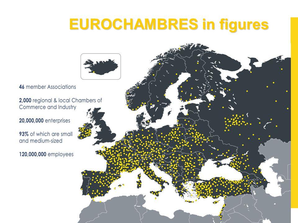 EUROCHAMBRES in figures