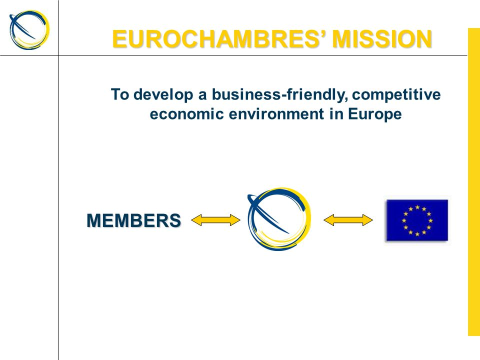 MEMBERS To develop a business-friendly, competitive economic environment in Europe EUROCHAMBRES' MISSION