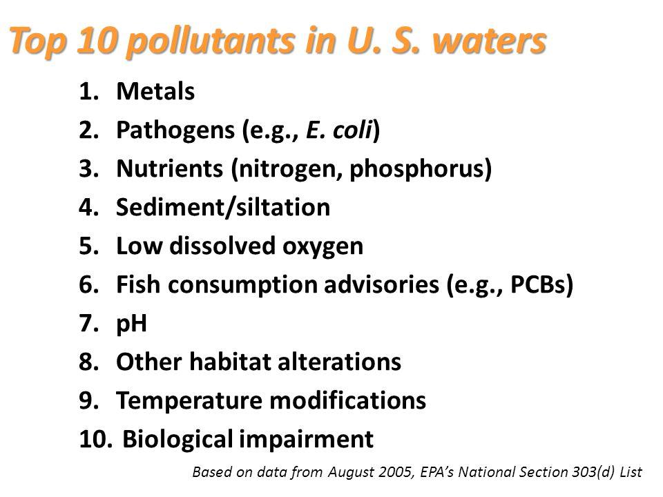 1.Metals 2.Pathogens (e.g., E.