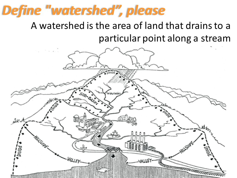 A watershed is the area of land that drains to a particular point along a stream Define watershed , please