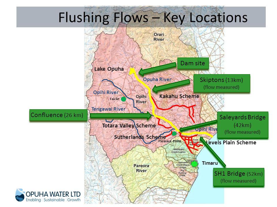 Flushing Flows – Key Locations Kakahu Scheme Totara Valley Scheme Lake Opuha Tengawai River Opihi River Opuha River Opihi River Fairlie Pleasant Point