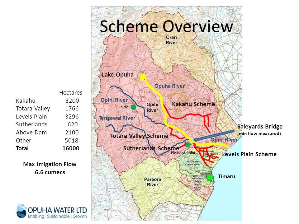 Scheme Overview Kakahu Scheme Totara Valley Scheme Lake Opuha Tengawai River Opihi River Opuha River Opihi River Fairlie Pleasant Point Hectares Kakah