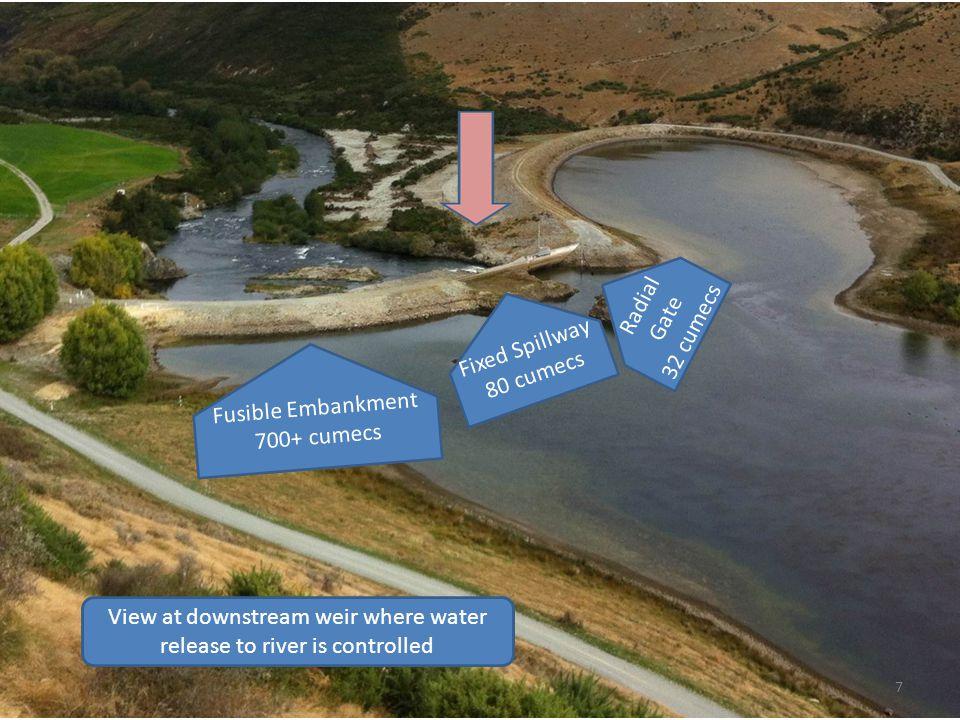 18 River Temperature