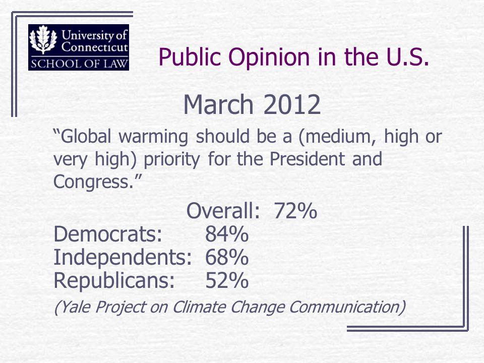 Public Opinion in the U.S.
