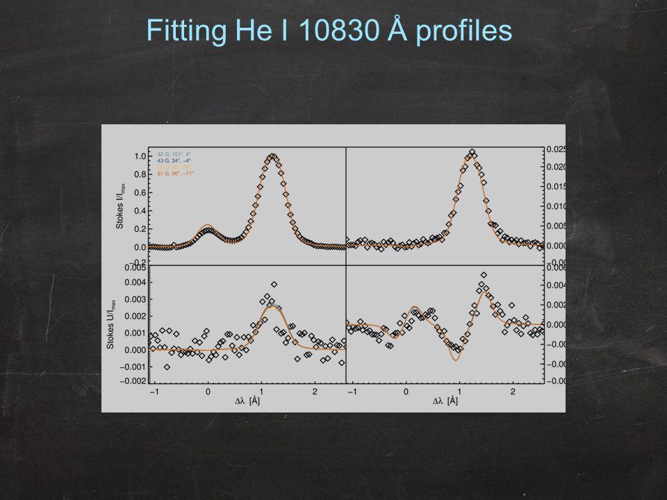 Fitting He I 10830 Å profiles