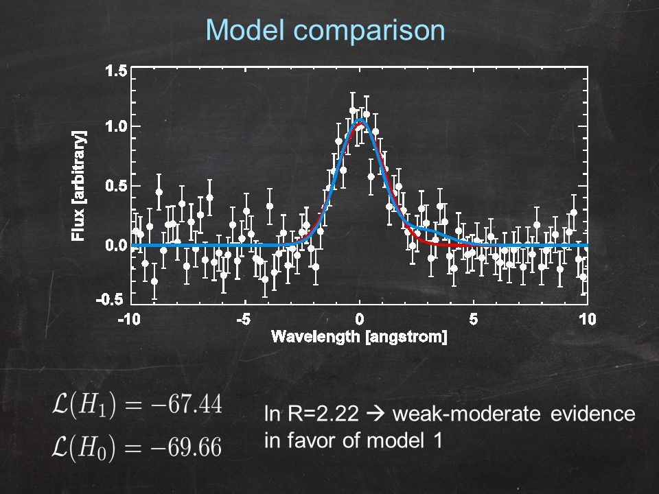 ln R=2.22  weak-moderate evidence in favor of model 1 Model comparison