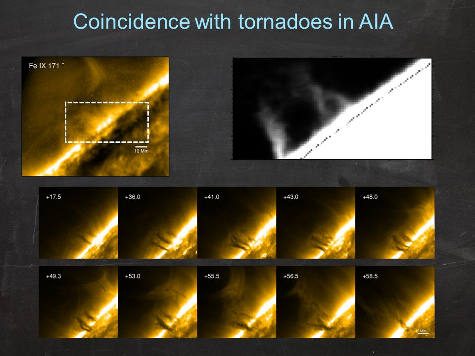 Coincidence with tornadoes in AIA