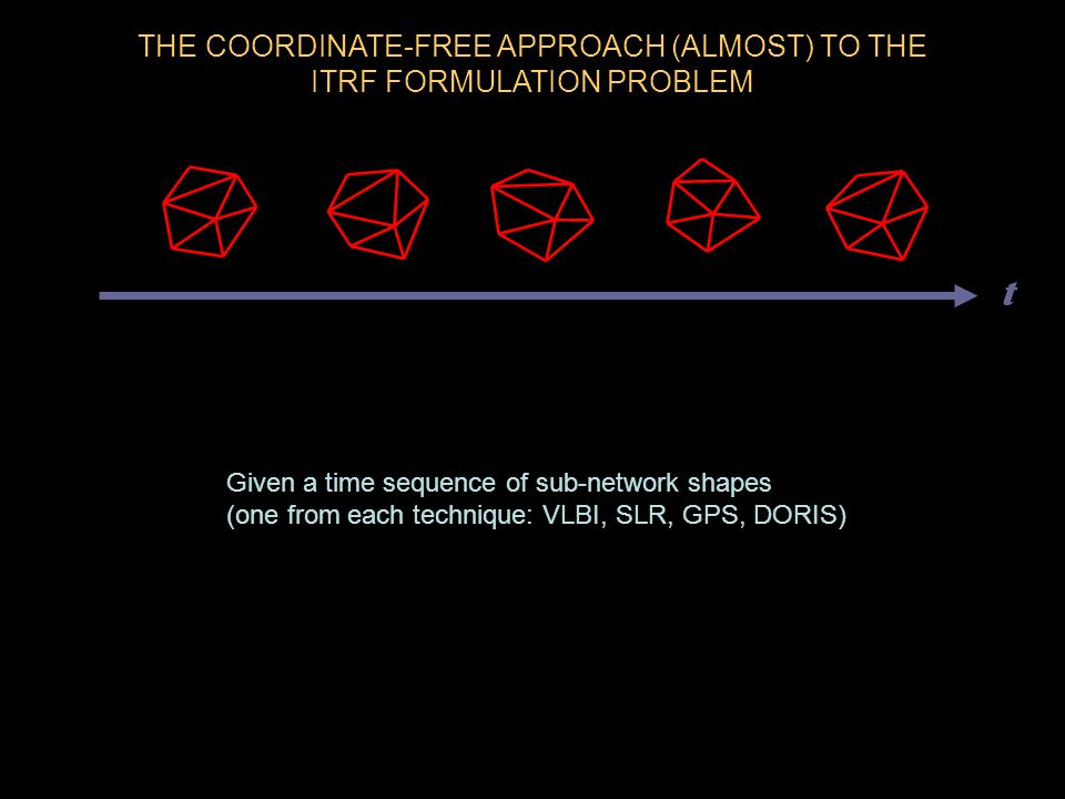 THE COORDINATE-FREE APPROACH (ALMOST) TO THE ITRF FORMULATION PROBLEM Given a time sequence of sub-network shapes (one from each technique: VLBI, SLR, GPS, DORIS) t