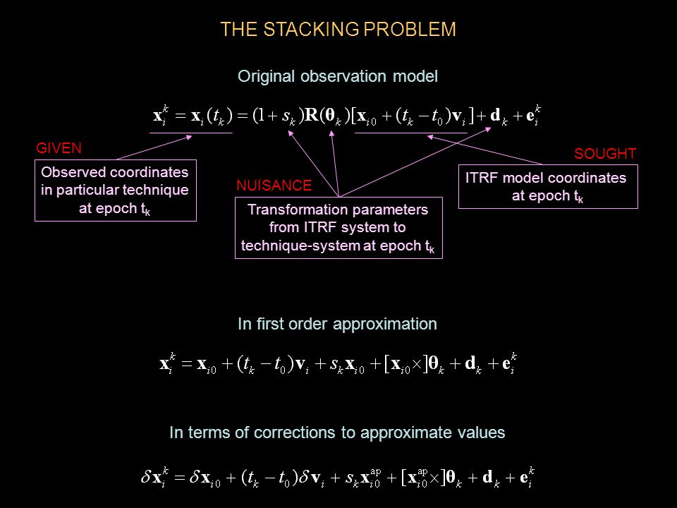 THE STACKING PROBLEM In first order approximation In terms of corrections to approximate values Transformation parameters from ITRF system to technique-system at epoch t k Observed coordinates in particular technique at epoch t k ITRF model coordinates at epoch t k GIVEN SOUGHT Original observation model NUISANCE