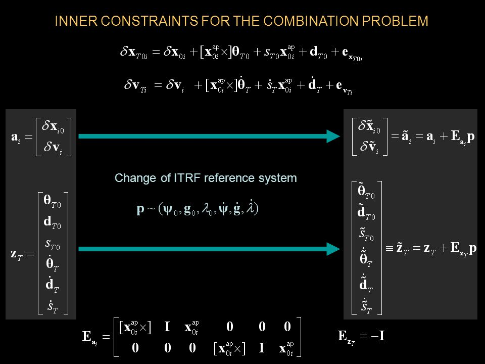 INNER CONSTRAINTS FOR THE COMBINATION PROBLEM Change of ITRF reference system