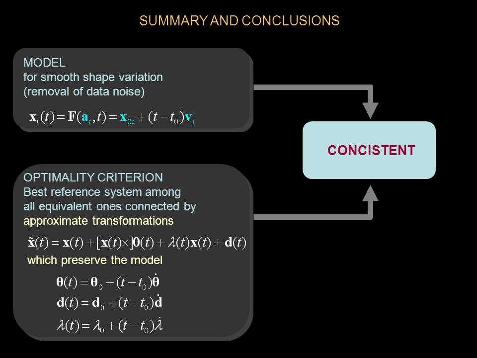 SUMMARY AND CONCLUSIONS MODEL for smooth shape variation (removal of data noise) OPTIMALITY CRITERION Best reference system among all equivalent ones connected by approximate transformations CONCISTENT which preserve the model