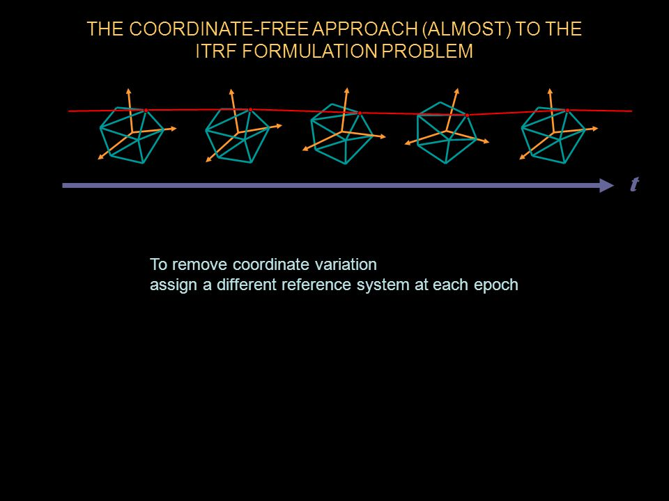 THE COORDINATE-FREE APPROACH (ALMOST) TO THE ITRF FORMULATION PROBLEM To remove coordinate variation assign a different reference system at each epoch t