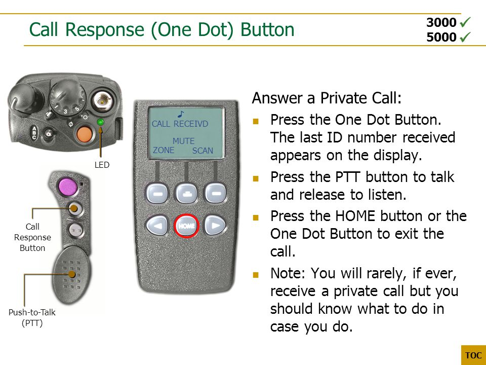 3000 5000 TOC Call Response (One Dot) Button Answer a Private Call: Press the One Dot Button. The last ID number received appears on the display. Pres