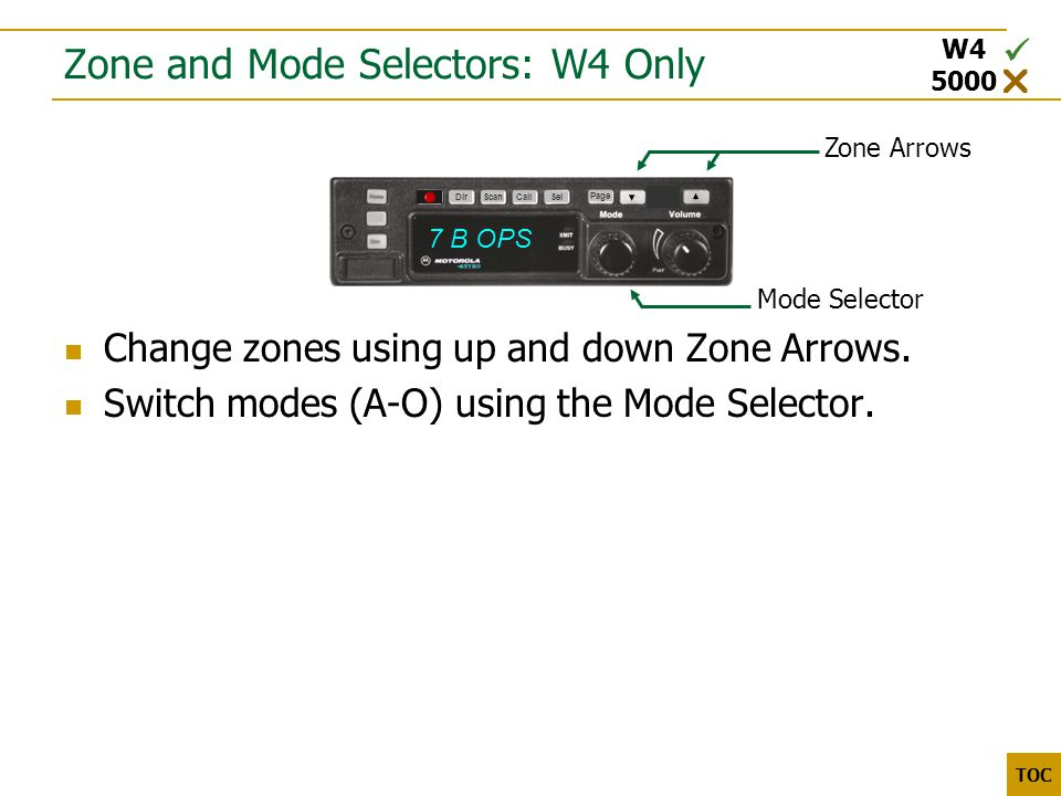 3000 5000 TOC Zone and Mode Selectors: W4 Only Change zones using up and down Zone Arrows. Switch modes (A-O) using the Mode Selector. Scan Dir Page C