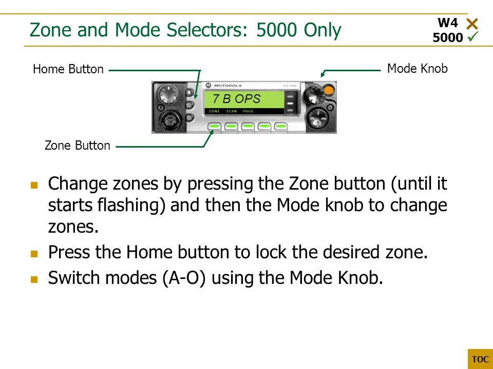 3000 5000 TOC Zone and Mode Selectors: 5000 Only Change zones by pressing the Zone button (until it starts flashing) and then the Mode knob to change
