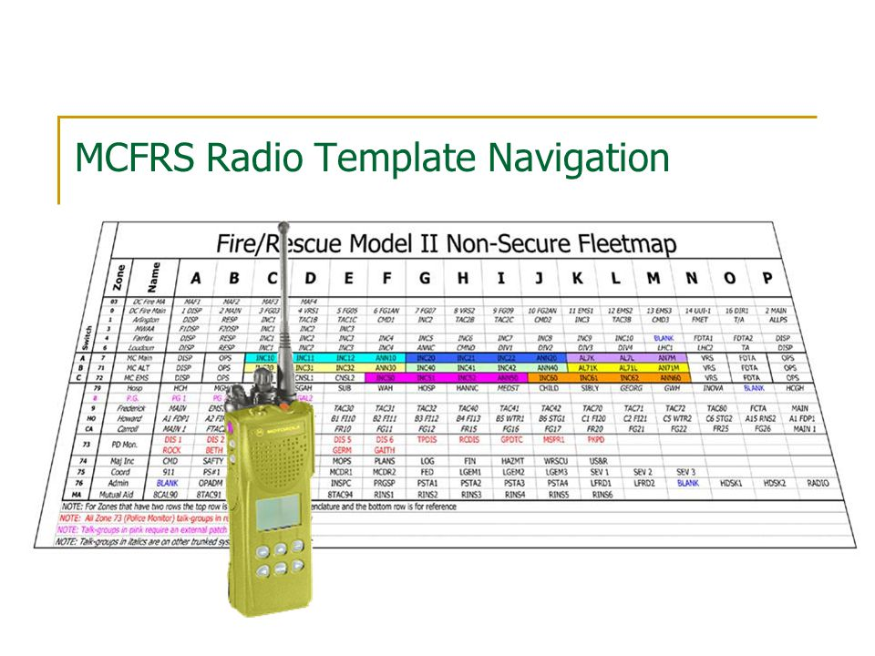 MCFRS Radio Template Navigation