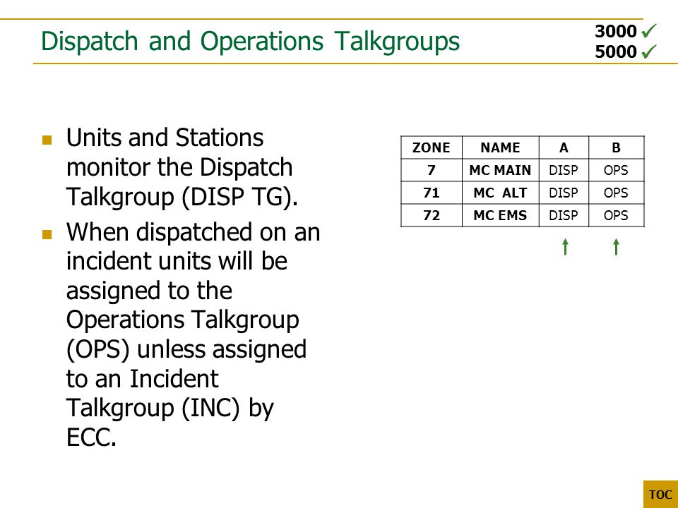 3000 5000 TOC Units and Stations monitor the Dispatch Talkgroup (DISP TG).