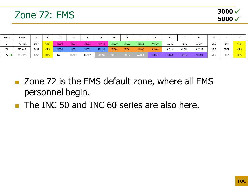 3000 5000 TOC Zone 72: EMS Zone 72 is the EMS default zone, where all EMS personnel begin.