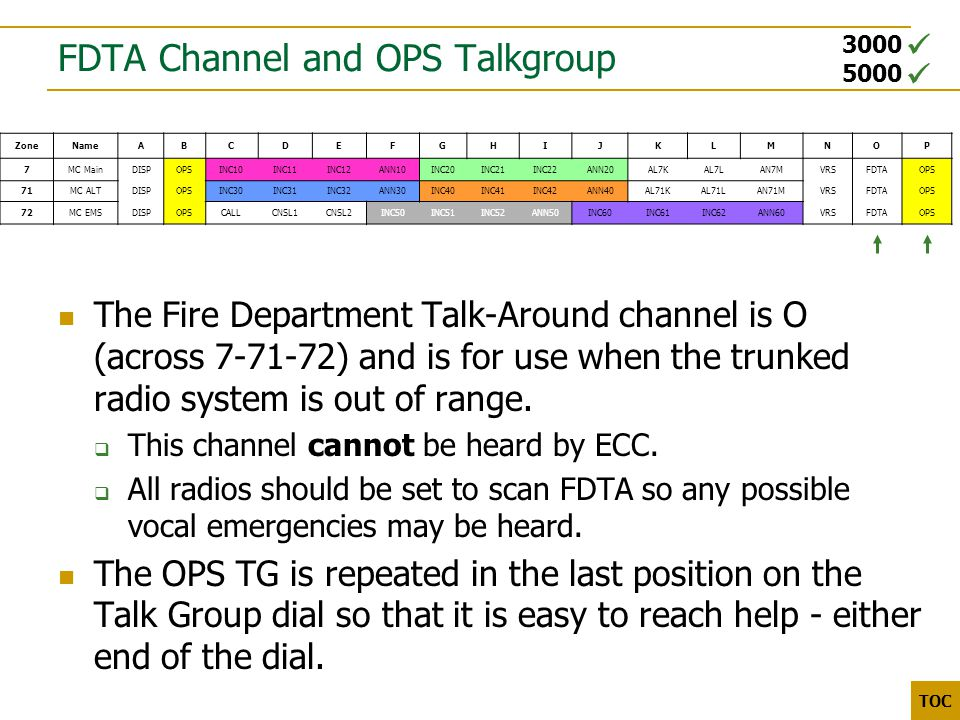 3000 5000 TOC FDTA Channel and OPS Talkgroup The Fire Department Talk-Around channel is O (across 7-71-72) and is for use when the trunked radio syste