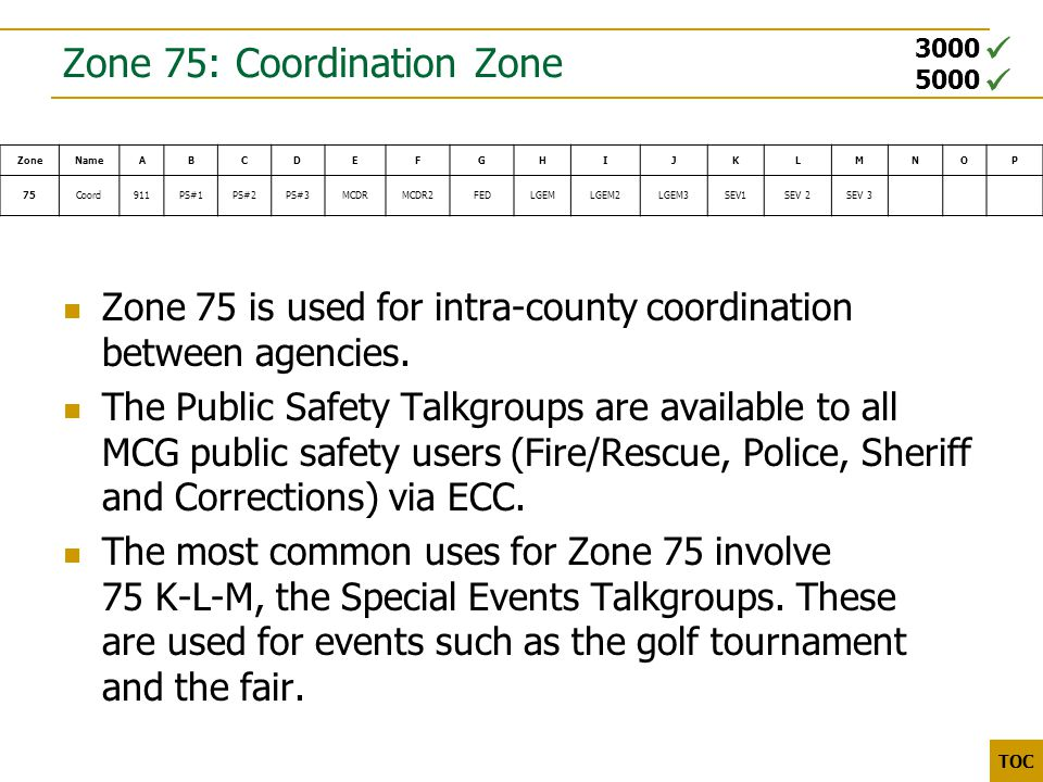 3000 5000 TOC Zone 75: Coordination Zone Zone 75 is used for intra-county coordination between agencies.