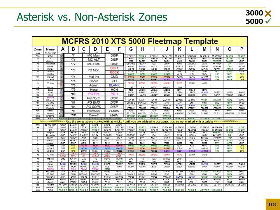 3000 5000 TOC Asterisk vs. Non-Asterisk Zones 