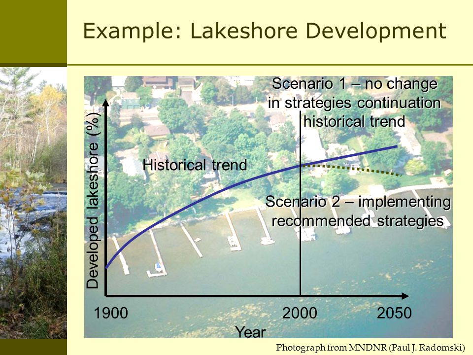190020002050 Year Example: Lakeshore Development Developed lakeshore (%) Historical trend Scenario 1 – no change in strategies continuation historical trend Scenario 2 – implementing recommended strategies Photograph from MNDNR (Paul J.