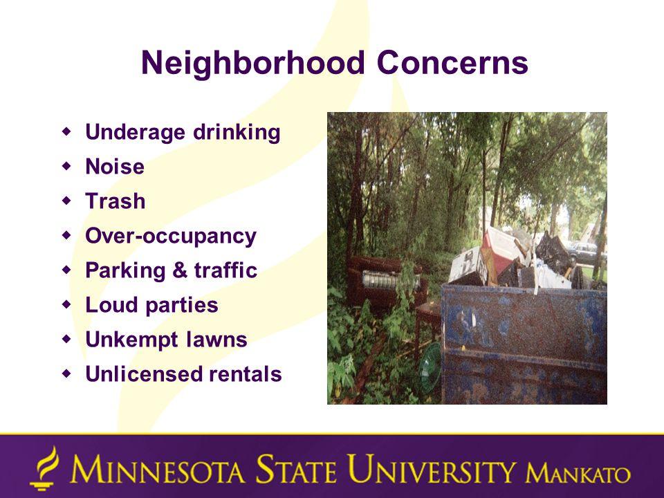 Neighborhood Concerns  Underage drinking  Noise  Trash  Over-occupancy  Parking & traffic  Loud parties  Unkempt lawns  Unlicensed rentals