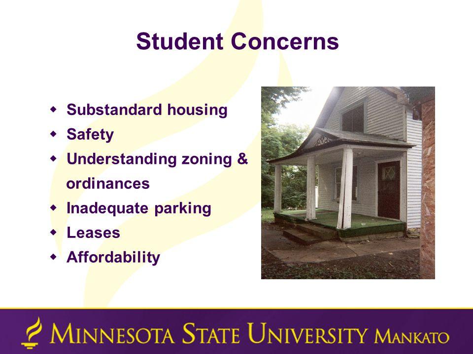 Student Concerns  Substandard housing  Safety  Understanding zoning & ordinances  Inadequate parking  Leases  Affordability