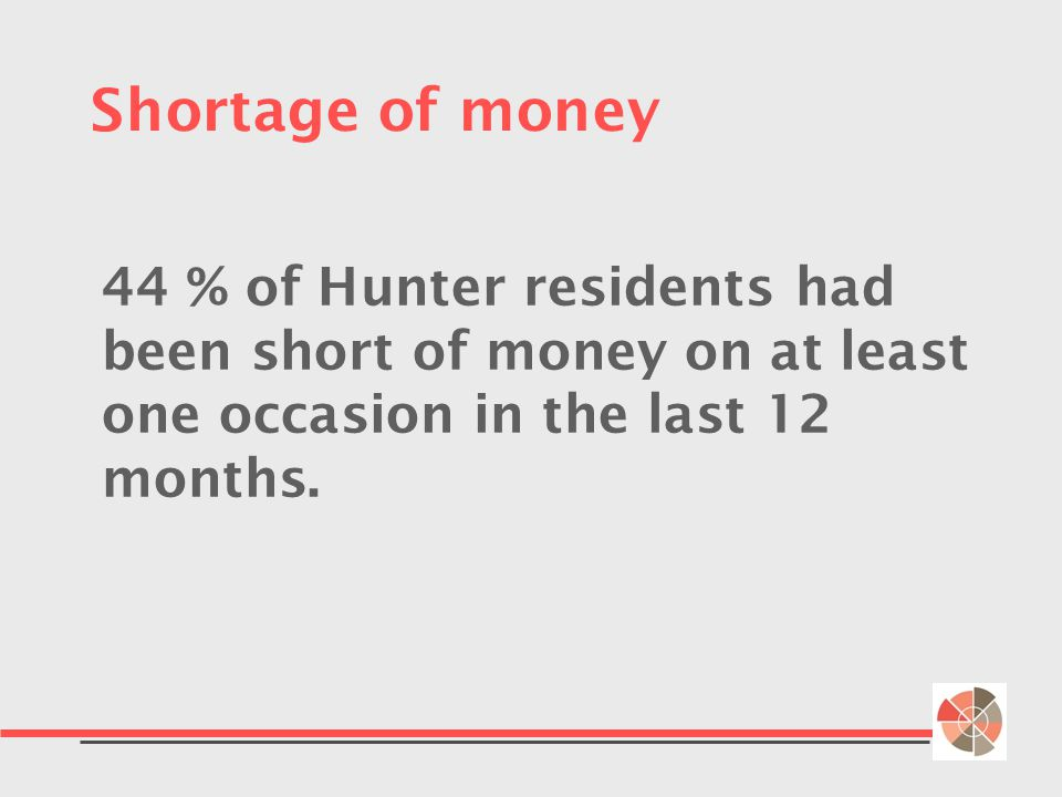 Shortage of money 44 % of Hunter residents had been short of money on at least one occasion in the last 12 months.