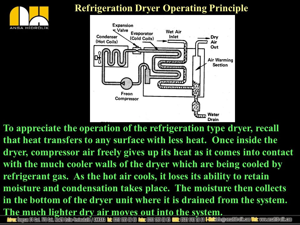 To appreciate the operation of the refrigeration type dryer, recall that heat transfers to any surface with less heat.