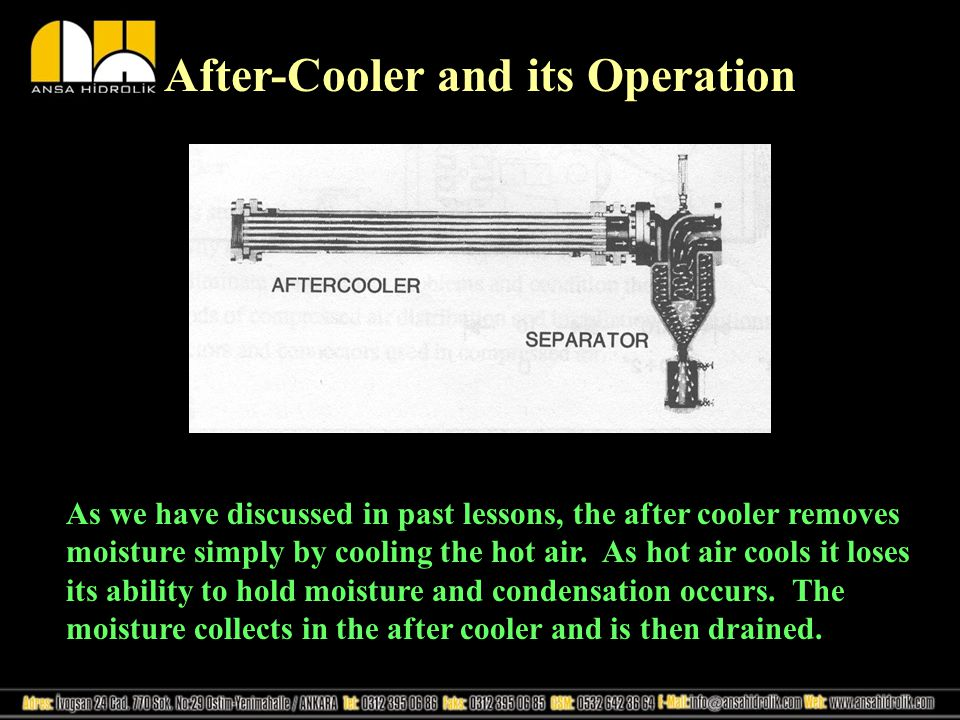 After-Cooler and its Operation As we have discussed in past lessons, the after cooler removes moisture simply by cooling the hot air.