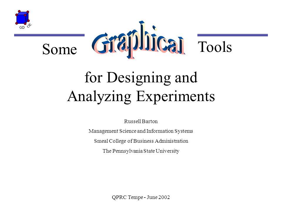 GD OE QPRC Tempe - June 2002 4: Choosing a Design - Factorial Designs Factorial Designs: grid designs.